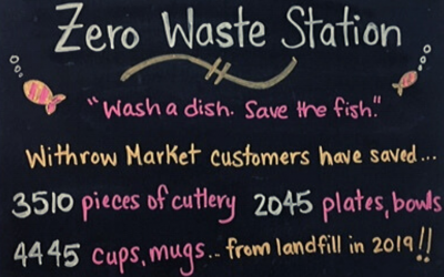 Zero Waste Station: Season in Review 2019